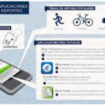 CONCURSO DE SANITAS: Mejores aplicaciones de móviles de deporte